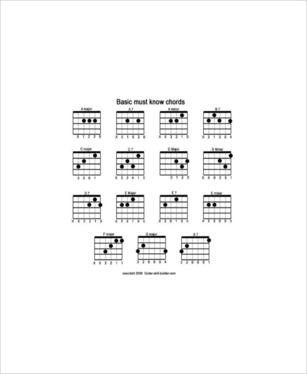 example acoustic guitar chord chart