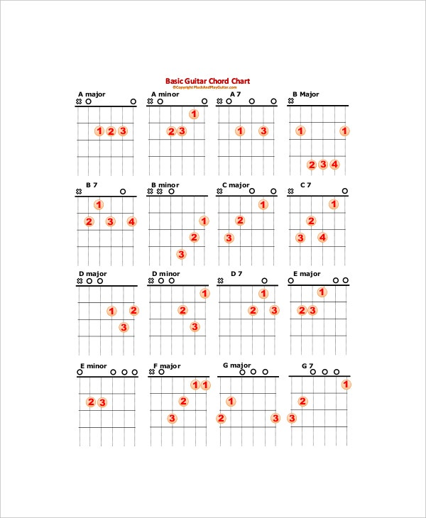 sample free acoustic guitar chord chart