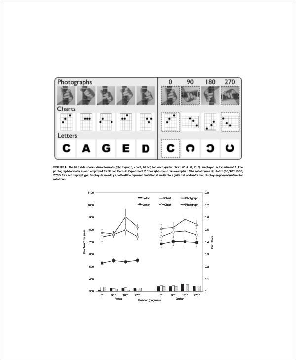 sample guitar chords visual chart