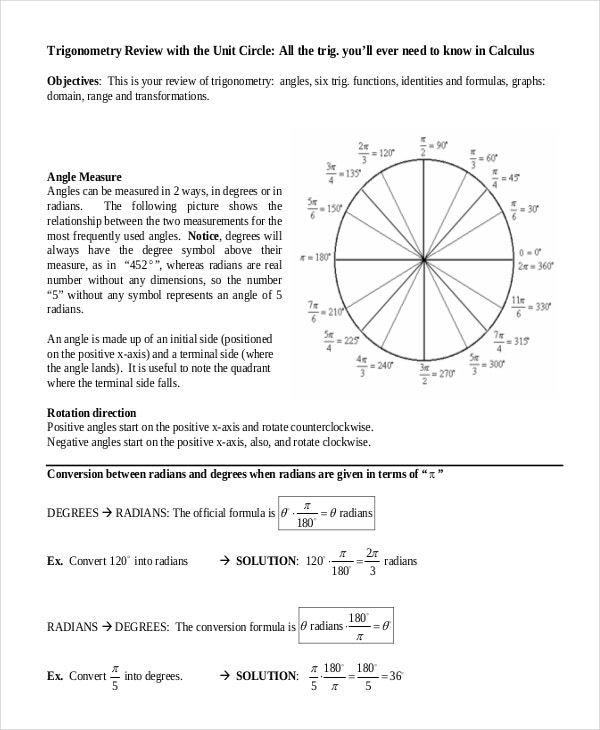 Trig Unit Circle Chart Template