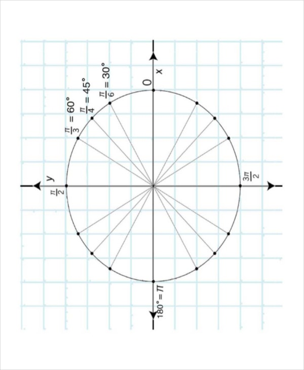 Interactive Unit Circle Template