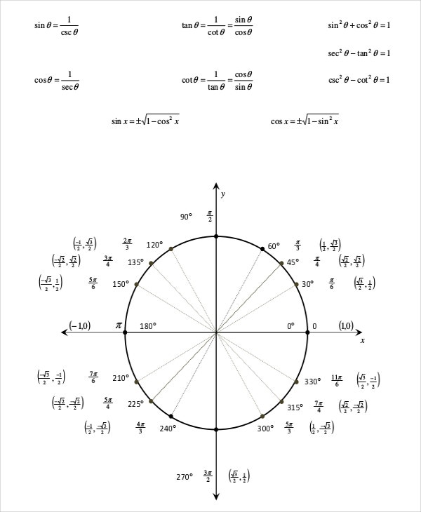 Tan Unit Circle Template