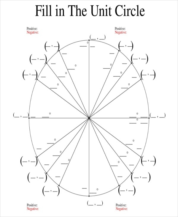 Empty Unit Circle Template