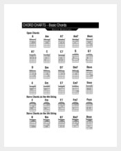 Basic Visual Guitar Chord Chart