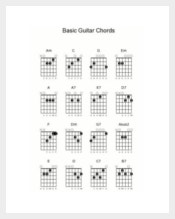 Basic Open Guitar Chord Chart