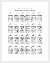Acoustic Guitar Chords Chart for Beginner