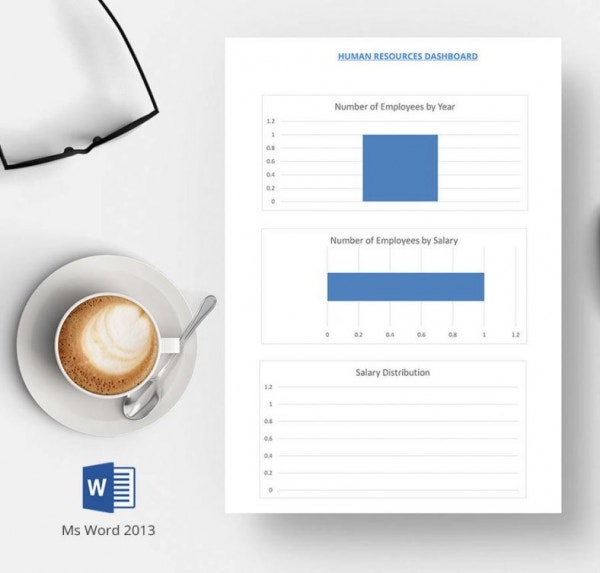 Free Hr Dashboard Templates  Behaviour Graph Excel  Free