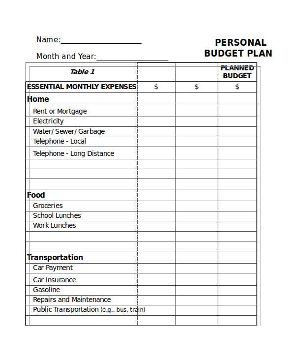 essential monthly expenses budget template