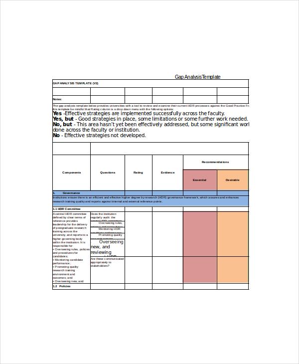 gap analysis template - solarfm.tk