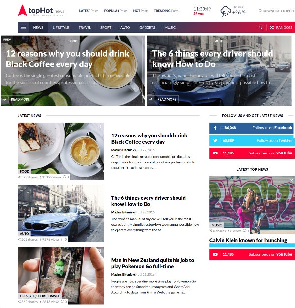 WordPress News Magazine HTML5 Theme $49