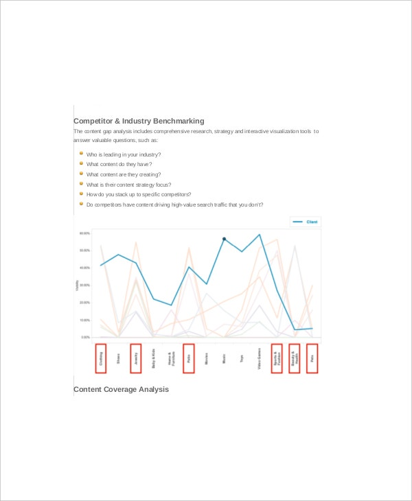 sample content marketing gap analysis