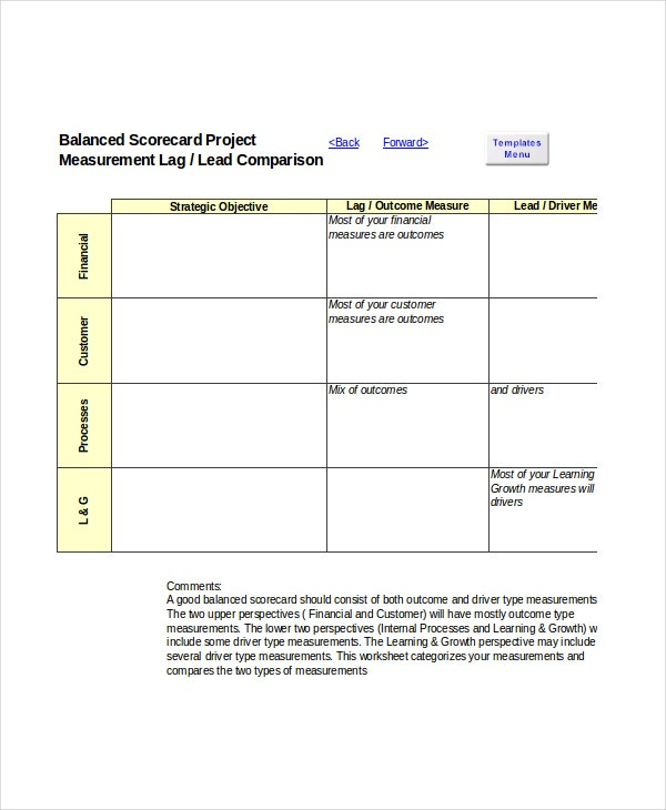 Employee Scorecard Templates  Free Sample Example Format