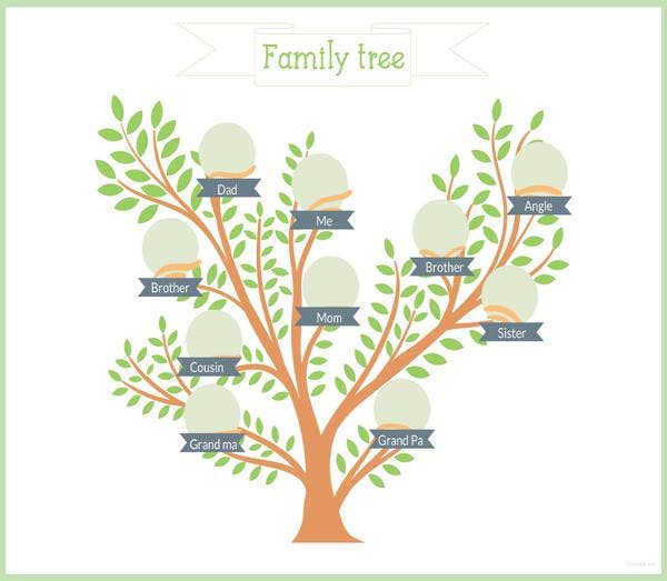 example of family tree