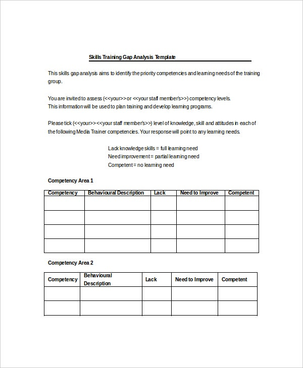 5+ Training Gap Analysis Templates - Free Sample, Example, Format