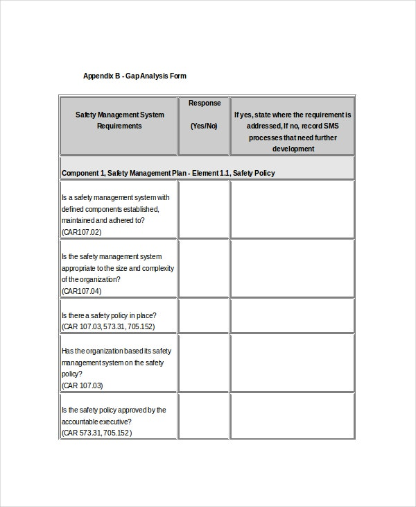safety gap analysis form