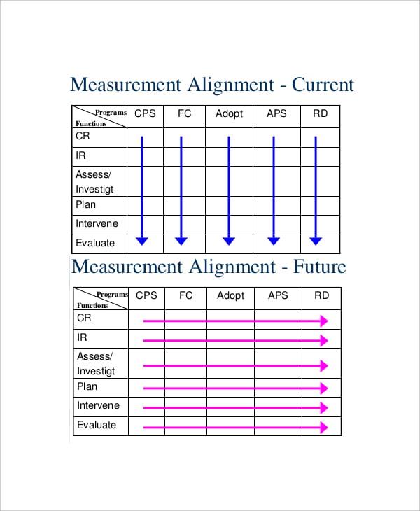 8 business gap analysis templates free sample example format business process reengineering gap analysis report flashek Gallery