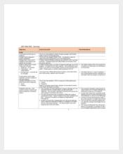 Fire Safety Gap Analysis