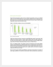 Food Safety Gap Analysis
