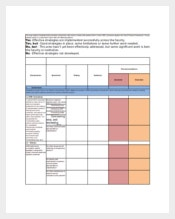 Gap Analysis Personal Development