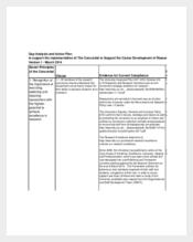 Gap Analysis Career Action Plan