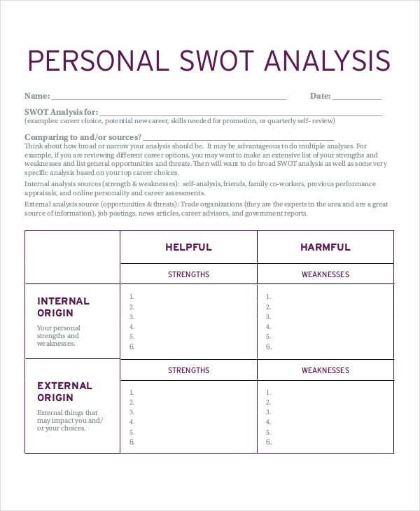 personal-swot-analysis-template