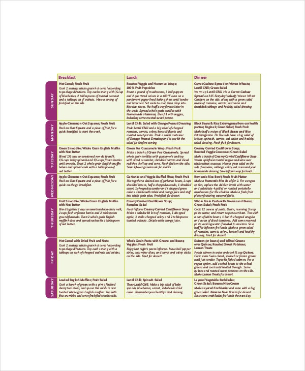 healthy menu plan template