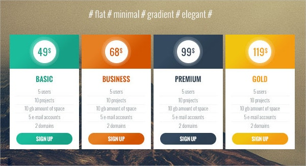 Flat Gradient Pricing Table
