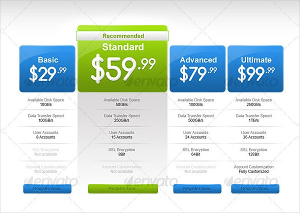 Stylish 2 Pricing Table Designs