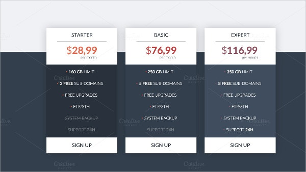 Web Elements Pricing Table
