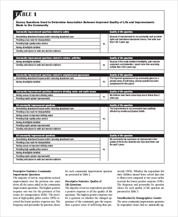 Post Project Assessment Template