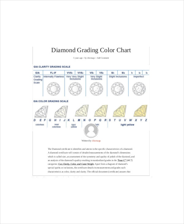 diamond color and clarity scales