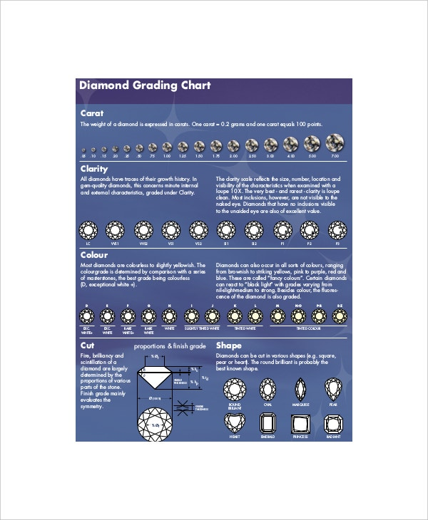 Diamond Grades Clarity Chart Template - 5+ Free PDF Documents ...