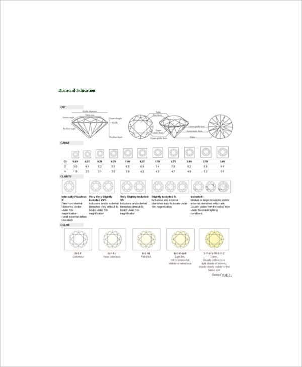 Diamond Cut And Clarity Chart Template   Free Pdf Documents
