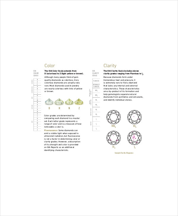 Diamond Clarity Chart Template 4 Free PDF Documents Download