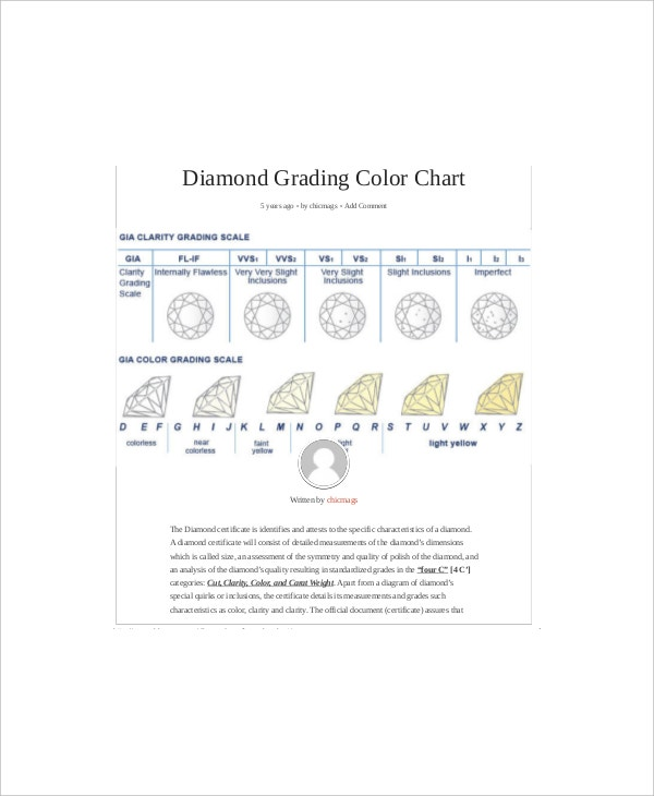 diamond grading color chart1