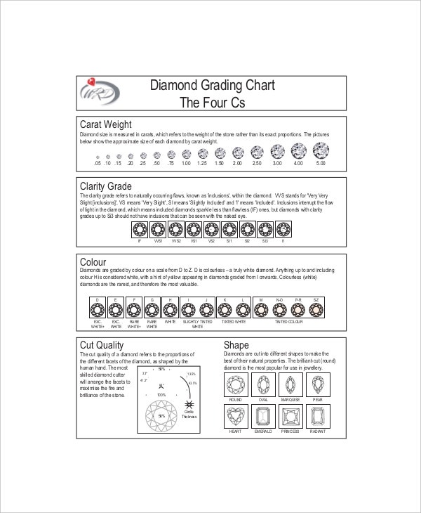 Diamond Grades Clarity Chart  Free Sample Example Format