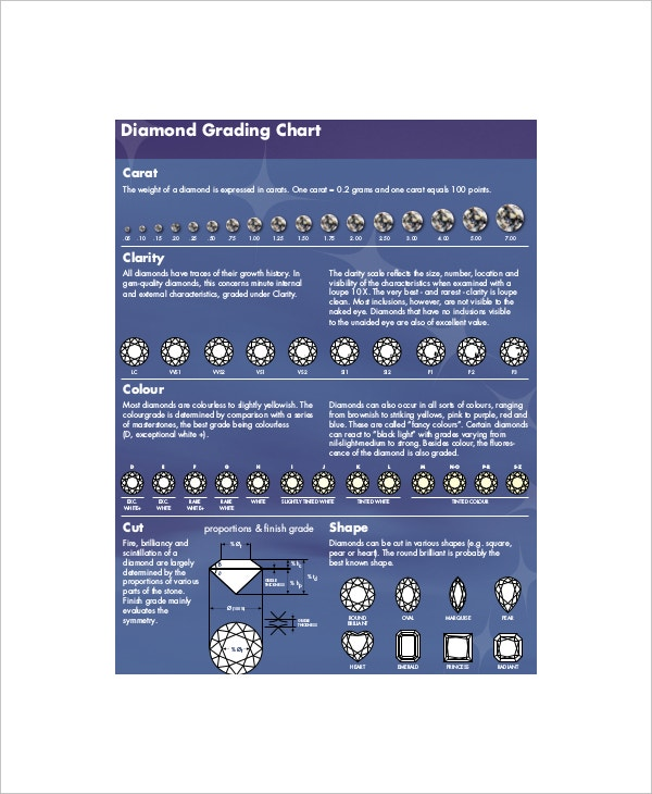5 Diamond grades clarity chart Free Sample Example Format – Sample Diamond Chart