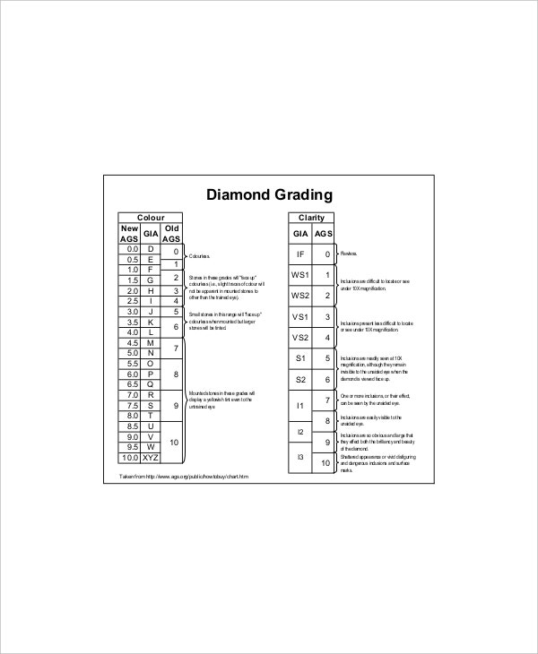 Sample Diamond Chart. Sample Diamond Cut And Clarity Charts