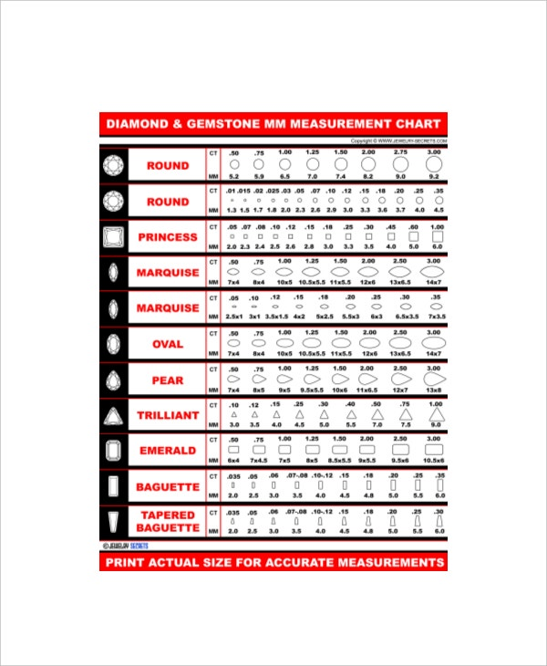 3+ Diamond Ring Clarity Charts - Free Sample, Example, Format