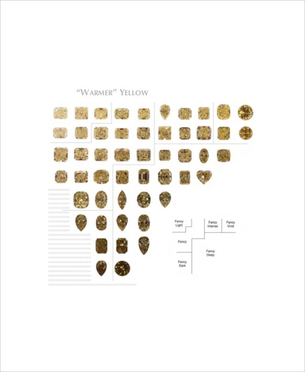 gia yellow diamond color chart1