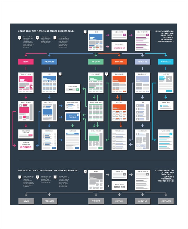 Flow Chart Template - 11+ Free Word, PDF, PSD Documents Download ...