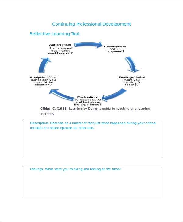 reflective learning log template