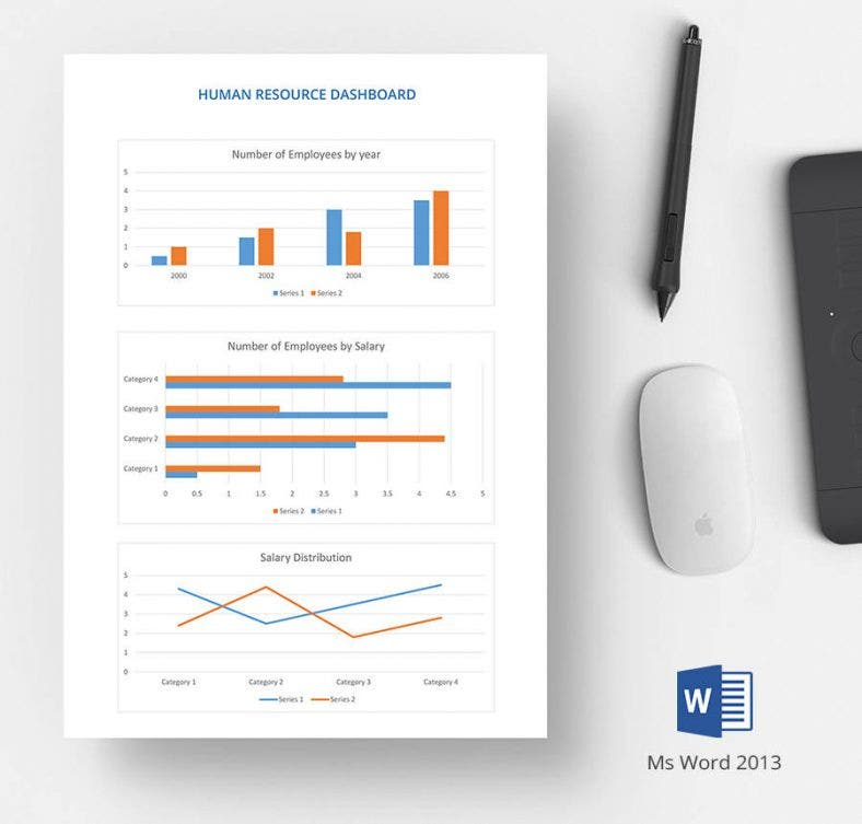 8+ Free Hr Dashboard Templates - Behaviour, Graph, Excel | Free