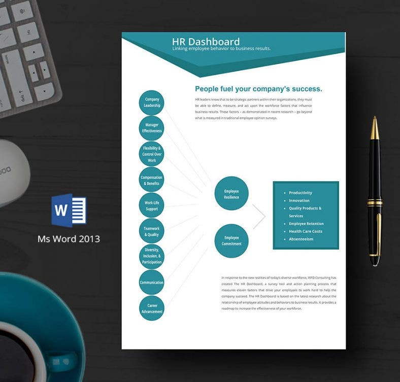 employee behavior dashboard template 788x753