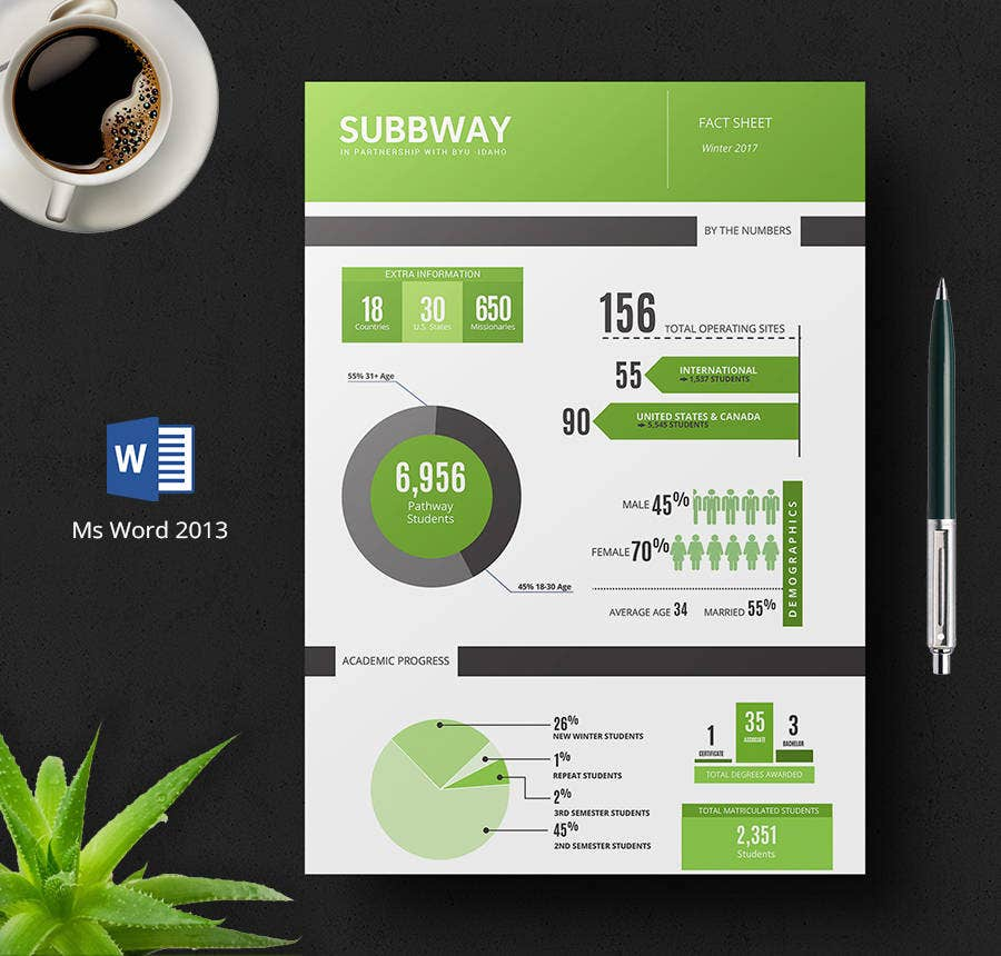 8 free fact sheet templates survey campaign free premium subway fact sheet template wajeb Image collections