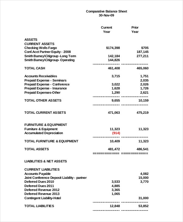 Comparative Balance Sheet Template  Classified Balance Sheet Template