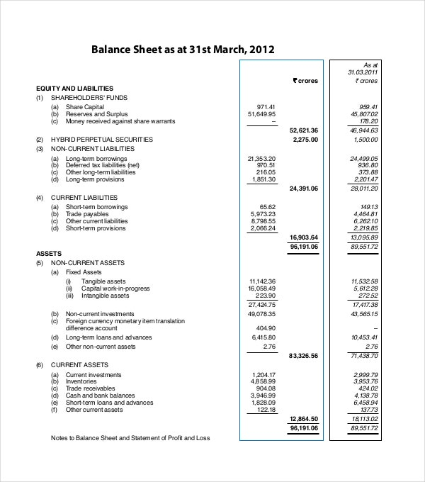 Vertical Balance Sheet Template  Classified Balance Sheet Template
