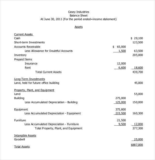 sample classified balance sheet