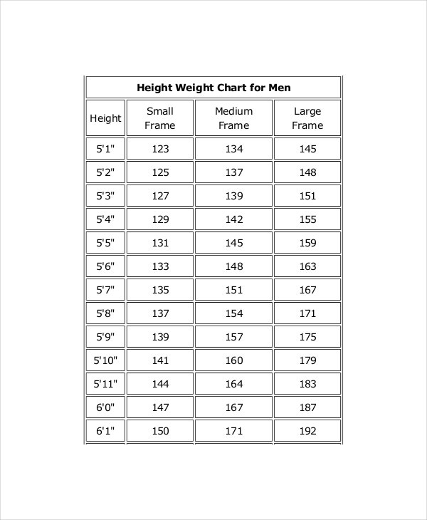 ideal chart weight Adult and height