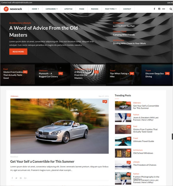 Fastest Loading WordPress Theme $49